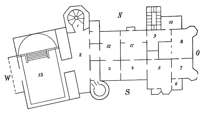 Raumplan der Wohnräume, Neuschwanstein